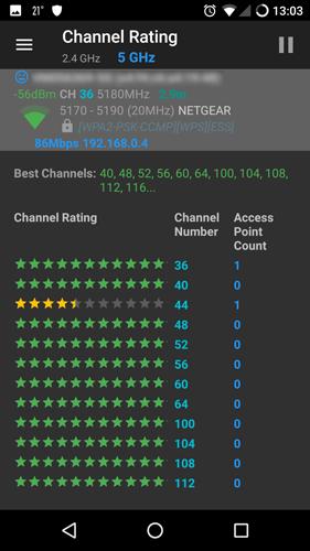 So finden Sie den besten WLAN-Kanal für die 5-GHz-Frequenz - 3