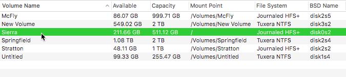 Das Überprüfen des SSD-Status auf MacOS-Speichermedien einschließlich SSD-Laufwerken schlägt fehl, wenn Sie es am wenigsten erwarten.  macOS bietet Tools, mit denen Sie den Festplattenstatus Ihrer SSDs und anderer angeschlossener Laufwerke überprüfen können.