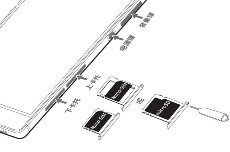 SIM- und SD-Kartenfächer