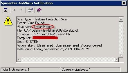 Die Unterschiede zwischen Viren, Würmern, Trojanern, Spyware und Malware