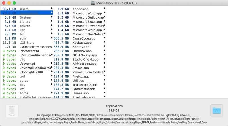 4 Die besten Tools zum Überprüfen des Speicherplatzes Ihres Mac. Es macht keinen Spaß, nicht genügend Speicherplatz auf Ihrem Mac zu haben.  Es ist einfach herauszufinden, was am meisten Platz beansprucht.  Verwenden Sie diese Tools, um den Speicherplatz auf dem Mac zu überprüfen.