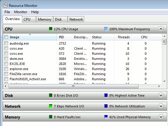 So verfolgen Sie die Verwendung von Anwendungsressourcen in Windows 7