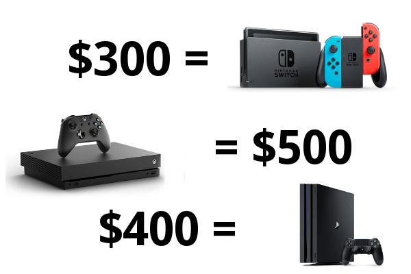 PS4 Pro gegen Xbox One X gegen Nintendo Switch: Mit den neuesten Konsolen wie PS4 Pro, Xbox One X und Nintendo Switch kann es schwierig sein, die richtige Konsole zum Kauf zu finden.  Wir helfen Ihnen bei der Entscheidung.