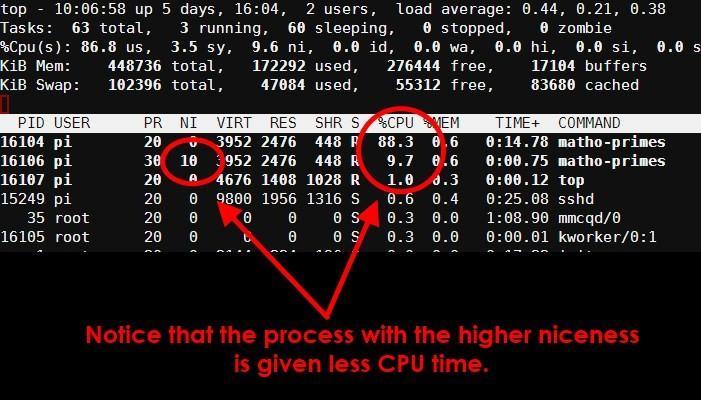 Überprüfen Sie die CPU-Auslastung des Prozesses mit nice und cpulimit[Linux].