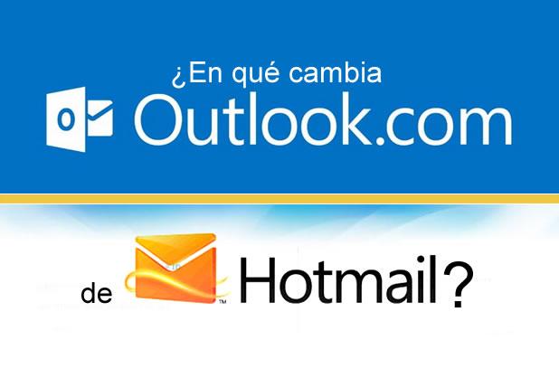 Hotmail schnell eingeben