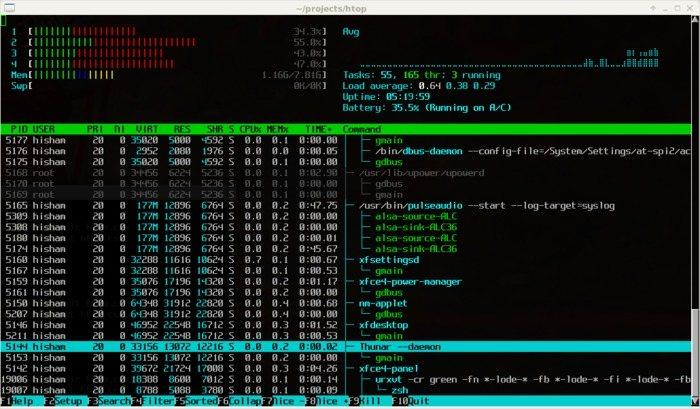 3 der besten Systemüberwachungstools für Ubuntu
