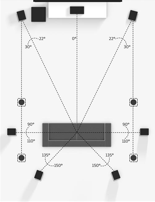Dolby Atmos vs DTS: X - Was ist besser ... Verschiedene Codecs wie Dobly Atmos und DTS: X haben unterschiedliche Surround-Sound-Fähigkeiten und unterstützen verschiedene Arten von Hardware, die in High-End-Heimkinosystemen verwendet werden.