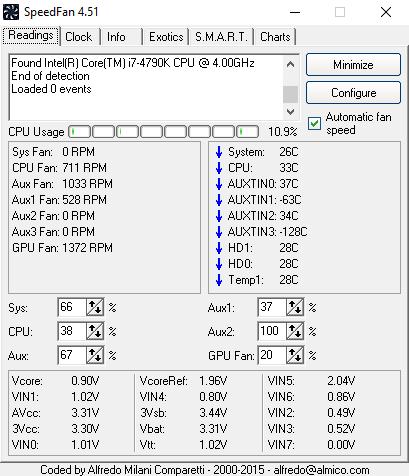 Ist Ihr Computerlüfter zu hoch?  So beheben Sie das Problem: Wenn der Lüfter Ihres Computers zu laut ist, kann dies sehr ärgerlich sein.  Hier erfahren Sie, wie Sie die lauten Lüfter Ihres PCs steuern und ihre Einstellungen an Ihre Bedürfnisse anpassen.