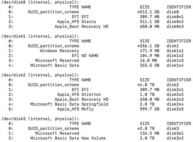 So beheben Sie eine externe Festplatte, die auf einem Mac nicht angezeigt wird. Wenn Sie eine externe Festplatte auf Ihrem Mac verwenden und diese nicht immer angezeigt wird, finden Sie hier einige Möglichkeiten, um dieses Problem zu beheben.