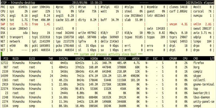 So führen Sie eine Lastüberwachung in Linux mit atop durch