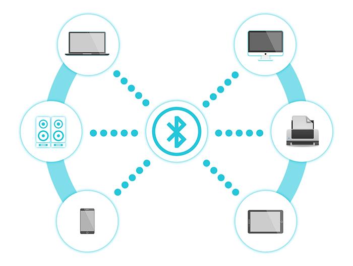 Wie funktioniert Bluetooth und warum ist es so schrecklich?  Bluetooth ist ein Protokoll für kurze Reichweite, schlechte Qualität, launische und im Allgemeinen schlechte Verbindung.  Erfahren Sie, wie Bluetooth funktioniert und wie Sie Ihr Bluetooth-Erlebnis verbessern können.